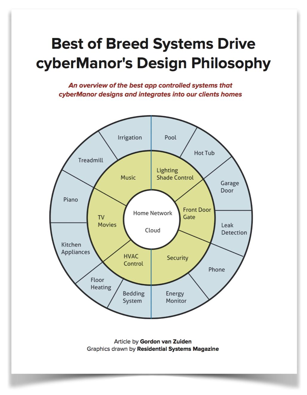 DIgital-Platform-Strategies-Cover